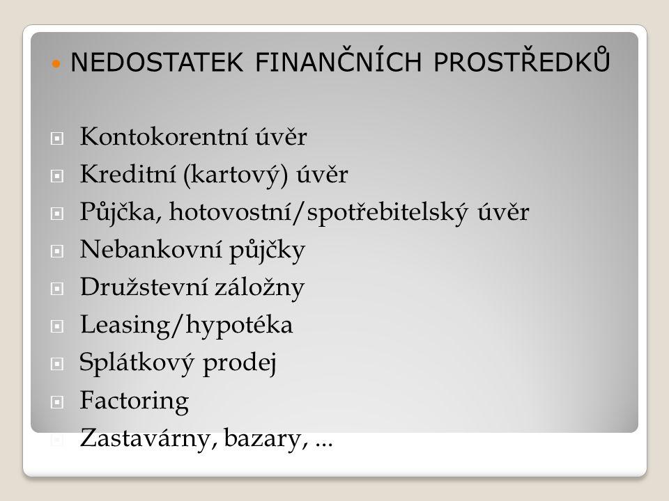  Kontokorentní úvěr  Kreditní (kartový) úvěr  Půjčka, hotovostní/spotřebitelský úvěr  Nebankovní půjčky  Družstevní záložny  Leasing/hypotéka  Splátkový prodej  Factoring  Zastavárny, bazary,...