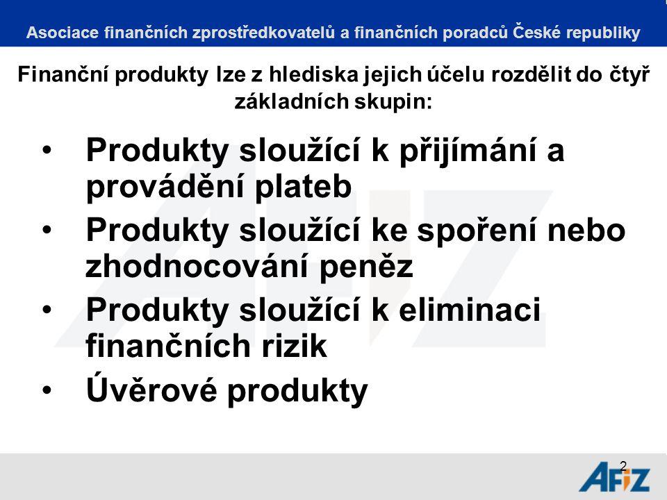 2 Finanční produkty lze z hlediska jejich účelu rozdělit do čtyř základních skupin: Produkty sloužící k přijímání a provádění plateb Produkty sloužící ke spoření nebo zhodnocování peněz Produkty sloužící k eliminaci finančních rizik Úvěrové produkty Asociace finančních zprostředkovatelů a finančních poradců České republiky
