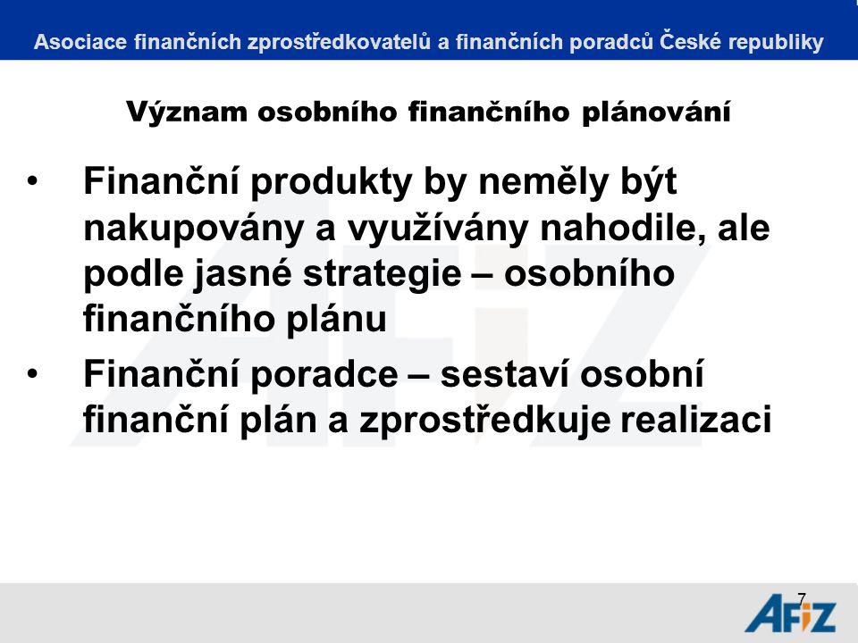7 Význam osobního finančního plánování Finanční produkty by neměly být nakupovány a využívány nahodile, ale podle jasné strategie – osobního finančního plánu Finanční poradce – sestaví osobní finanční plán a zprostředkuje realizaci Asociace finančních zprostředkovatelů a finančních poradců České republiky
