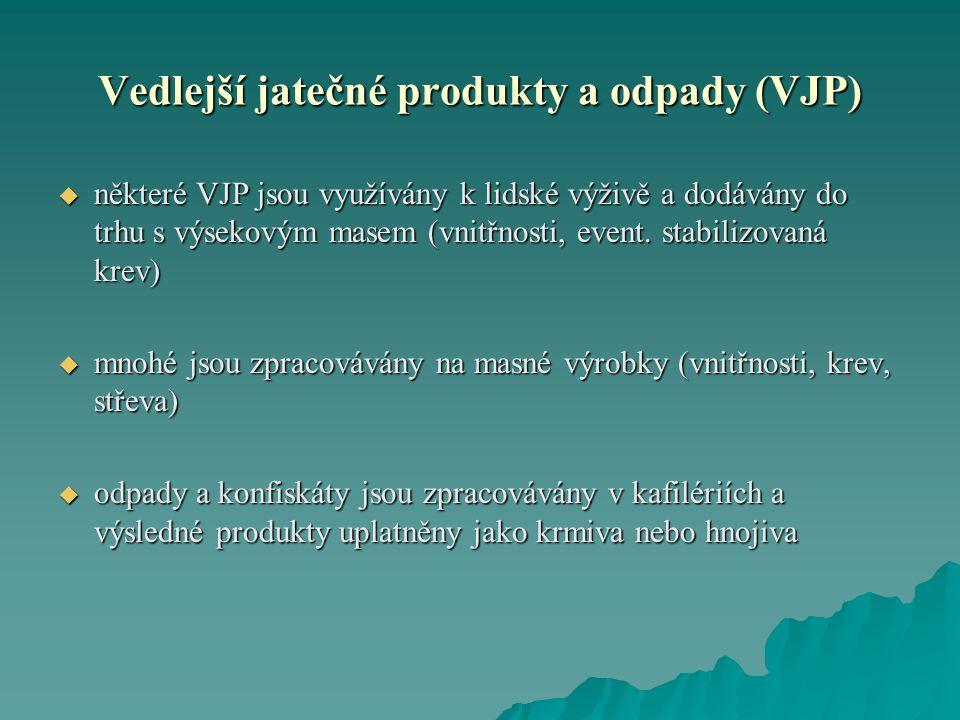 VJP – tukové tkáně - vedlejší jatečné produkty  zvláštní skupinu jatečních produktů představují tukové tkáně (u prasat, jsou součástí hlavního produktu, tedy JUT, zčásti se mohou získávat již v jateční výrobě jako tukové tkáně nebo jako tukové ořezy)  tukové tkáně získávané na jatkách nebo při bourání jsou surovinami pro výrobu masných výrobků nebo surovinami pro výrobu potravních a technických živočišných tuků