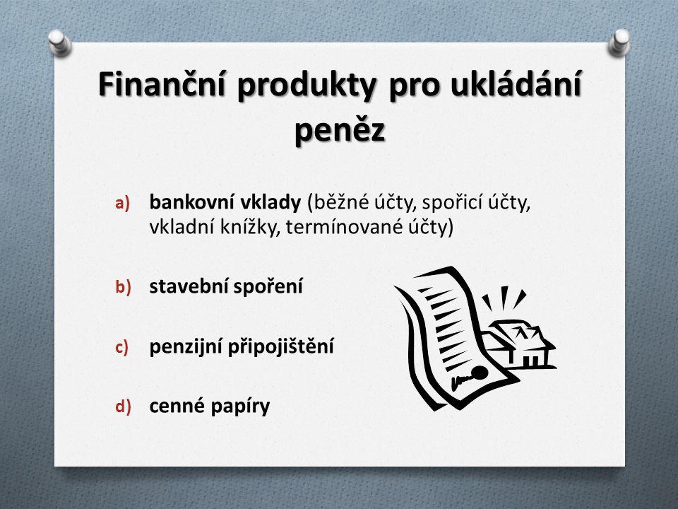 Finanční produkty pro ukládání peněz a) bankovní vklady (běžné účty, spořicí účty, vkladní knížky, termínované účty) b) stavební spoření c) penzijní p