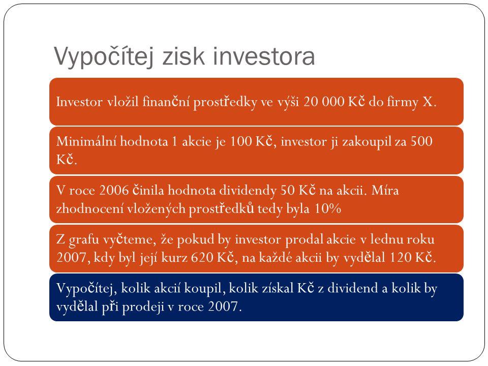 Vypočítej zisk investora Investor vložil finan č ní prost ř edky ve výši 20 000 K č do firmy X.