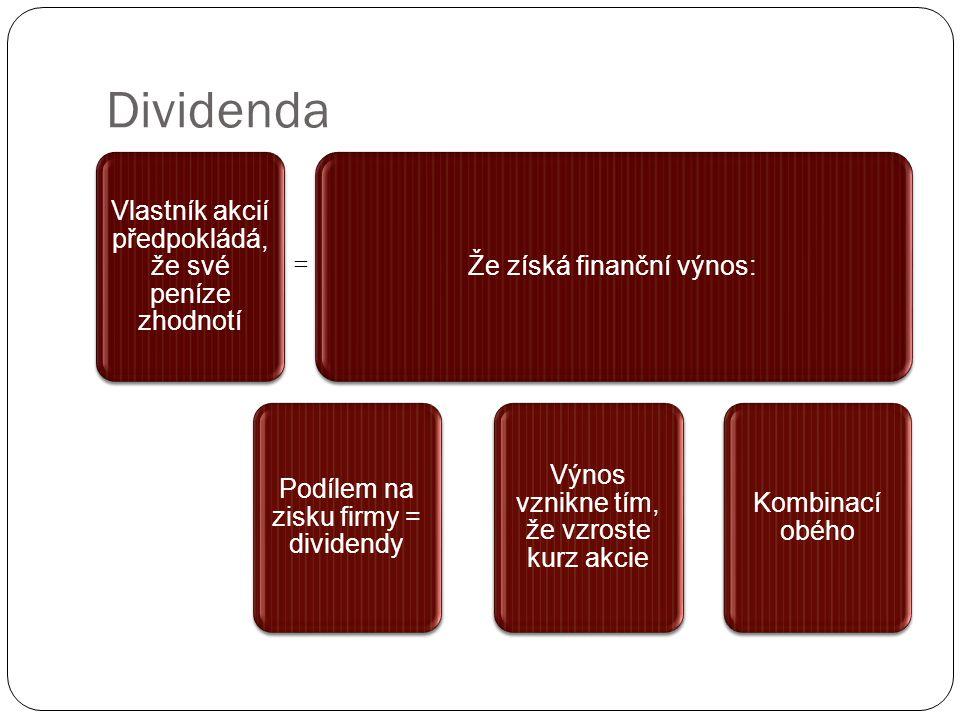 Dividenda Vlastník akcií předpokládá, že své peníze zhodnotí Že získá finanční výnos: Podílem na zisku firmy = dividendy Výnos vznikne tím, že vzroste kurz akcie Kombinací obého =