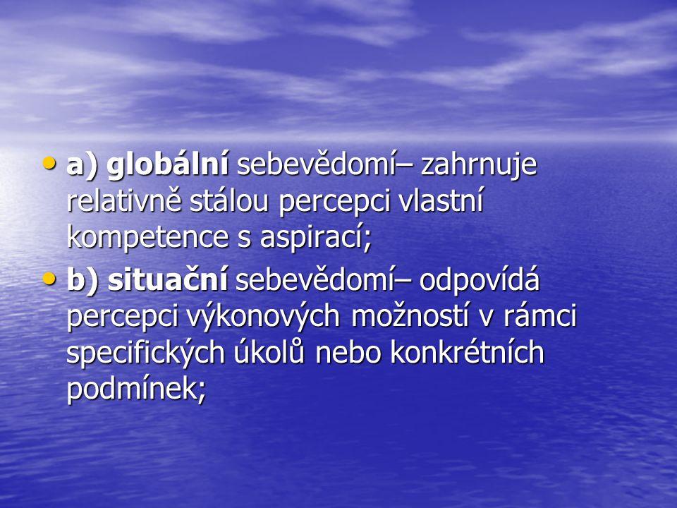 a) globální sebevědomí– zahrnuje relativně stálou percepci vlastní kompetence s aspirací; a) globální sebevědomí– zahrnuje relativně stálou percepci v
