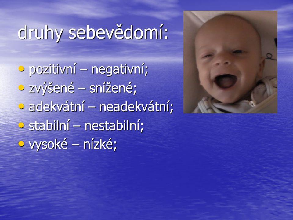 druhy sebevědomí: pozitivní – negativní; pozitivní – negativní; zvýšené – snížené; zvýšené – snížené; adekvátní – neadekvátní; adekvátní – neadekvátní