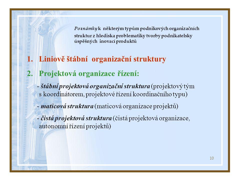10 Poznámky k některým typům podnikových organizačních struktur z hlediska problematiky tvorby podnikatelsky úspěšných inovací produktů 1.Liniově štábní organizační struktury 2.Projektová organizace řízení: - štábní projektová organizační struktura (projektový tým s koordinátorem, projektové řízení koordinačního typu) - maticová struktura (maticová organizace projektů) - čistá projektová struktura (čistá projektová organizace, autonomní řízení projektů)