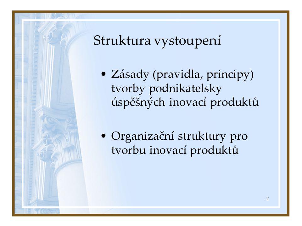 2 Struktura vystoupení Zásady (pravidla, principy) tvorby podnikatelsky úspěšných inovací produktů Organizační struktury pro tvorbu inovací produktů
