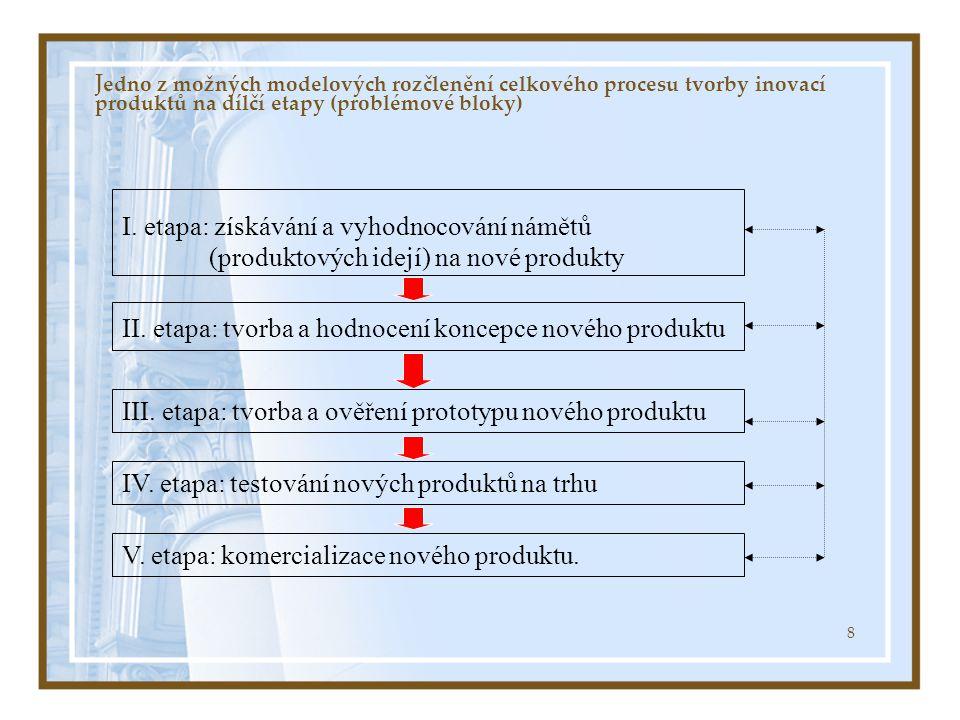 8 J edno z možných modelových rozčlenění celkového procesu tvorby inovací produktů na dílčí etapy (problémové bloky) I. etapa: získávání a vyhodnocová