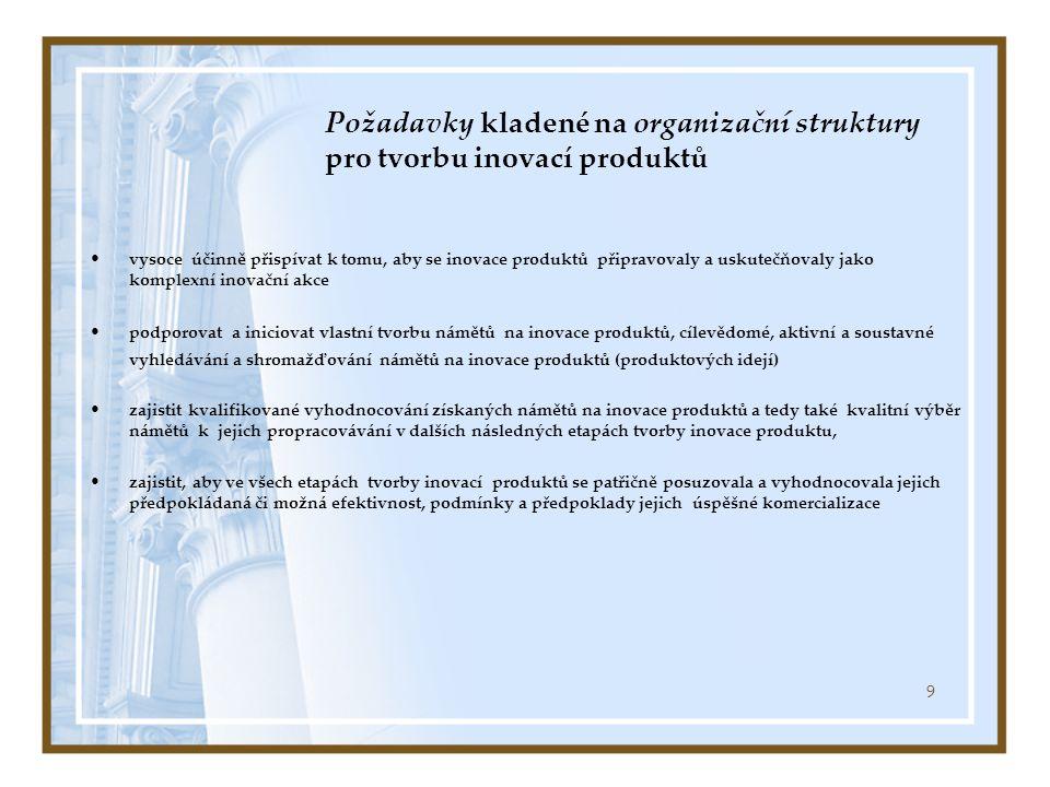 9 Požadavky kladené na organizační struktury pro tvorbu inovací produktů vysoce účinně přispívat k tomu, aby se inovace produktů připravovaly a uskutečňovaly jako komplexní inovační akce podporovat a iniciovat vlastní tvorbu námětů na inovace produktů, cílevědomé, aktivní a soustavné vyhledávání a shromažďování námětů na inovace produktů (produktových idejí) zajistit kvalifikované vyhodnocování získaných námětů na inovace produktů a tedy také kvalitní výběr námětů k jejich propracovávání v dalších následných etapách tvorby inovace produktu, zajistit, aby ve všech etapách tvorby inovací produktů se patřičně posuzovala a vyhodnocovala jejich předpokládaná či možná efektivnost, podmínky a předpoklady jejich úspěšné komercializace