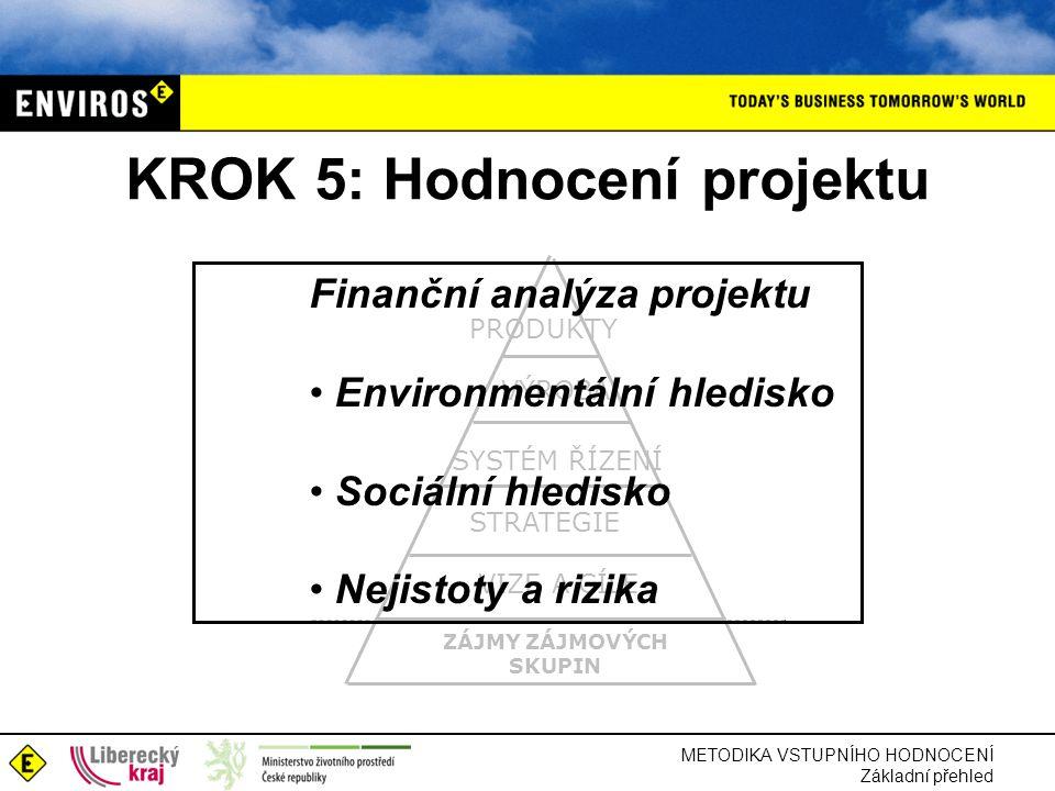 METODIKA VSTUPNÍHO HODNOCENÍ Základní přehled KROK 5: Hodnocení projektu ZÁJMY ZÁJMOVÝCH SKUPIN STRATEGIE VIZE A CÍLE SYSTÉM ŘÍZENÍ VÝROBA PRODUKTY Finanční analýza projektu Environmentální hledisko Sociální hledisko Nejistoty a rizika