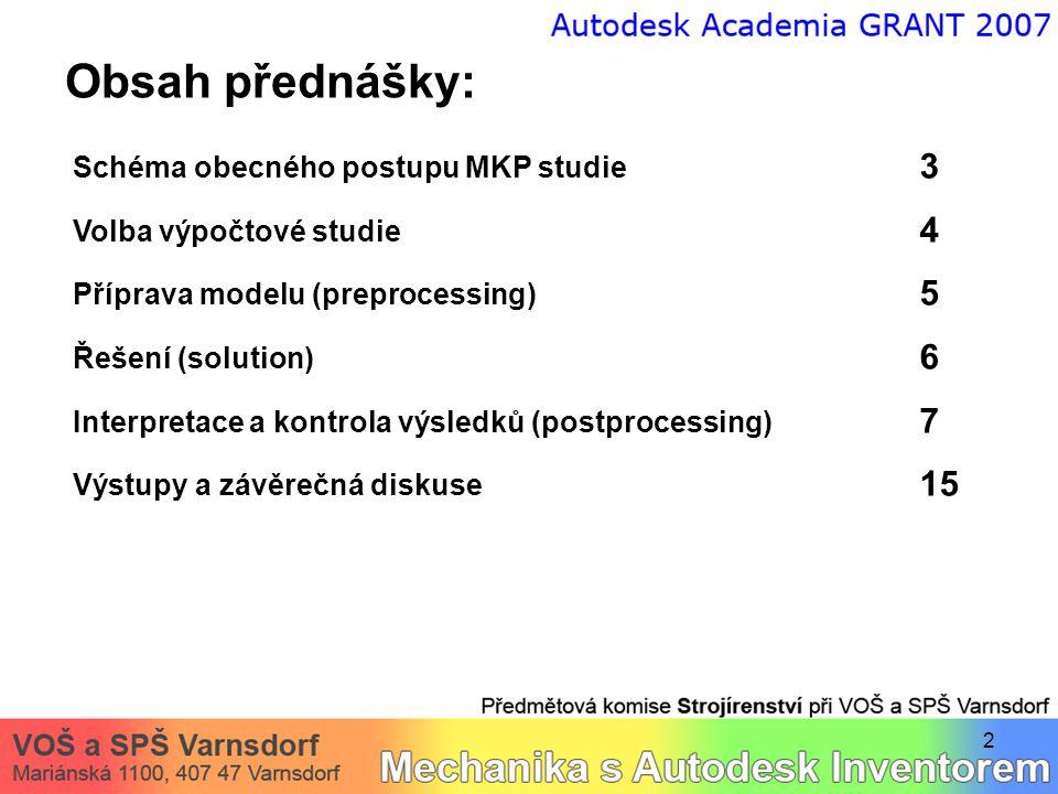 2 Obsah přednášky: Schéma obecného postupu MKP studie 3 Volba výpočtové studie 4 Příprava modelu (preprocessing) 5 Řešení (solution) 6 Interpretace a