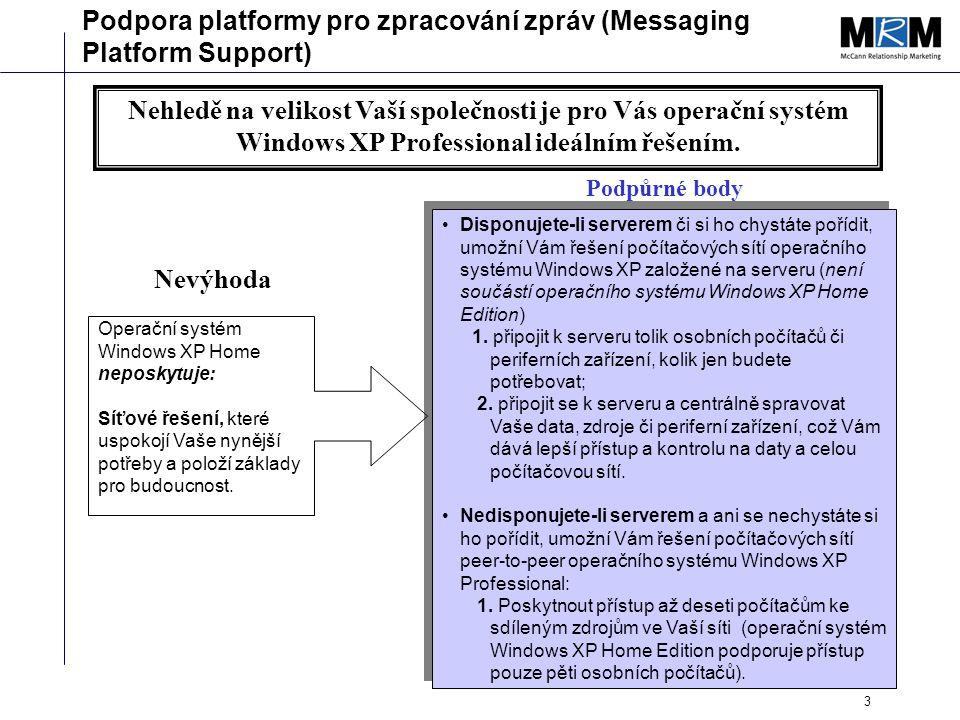 3 Podpora platformy pro zpracování zpráv (Messaging Platform Support) Nevýhoda Podpůrné body Disponujete-li serverem či si ho chystáte pořídit, umožní Vám řešení počítačových sítí operačního systému Windows XP založené na serveru (není součástí operačního systému Windows XP Home Edition) 1.
