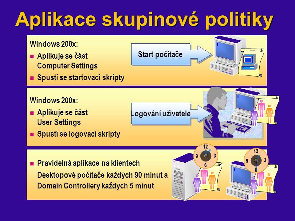 Aplikace skupinové politiky Pravidelná aplikace na klientech Desktopové počítače každých 90 minut a Domain Controllery každých 5 minut Windows 200x: A