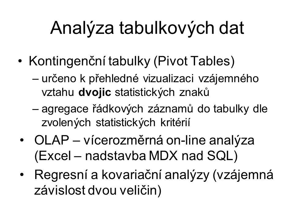 Analýza tabulkových dat Kontingenční tabulky (Pivot Tables) –určeno k přehledné vizualizaci vzájemného vztahu dvojic statistických znaků –agregace řád