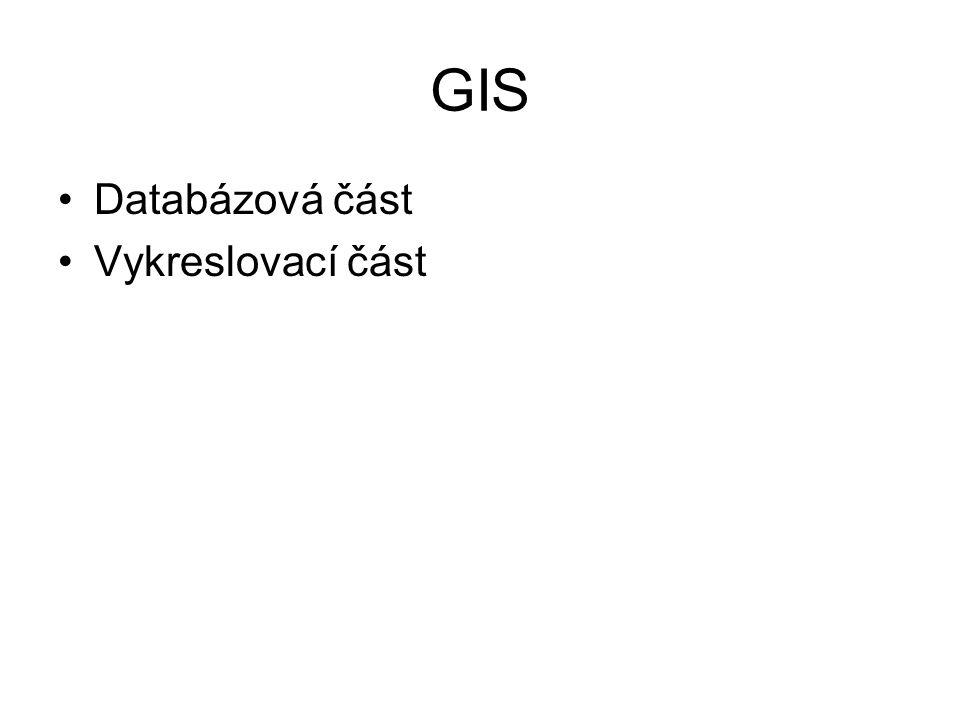 GIS Databázová část Vykreslovací část