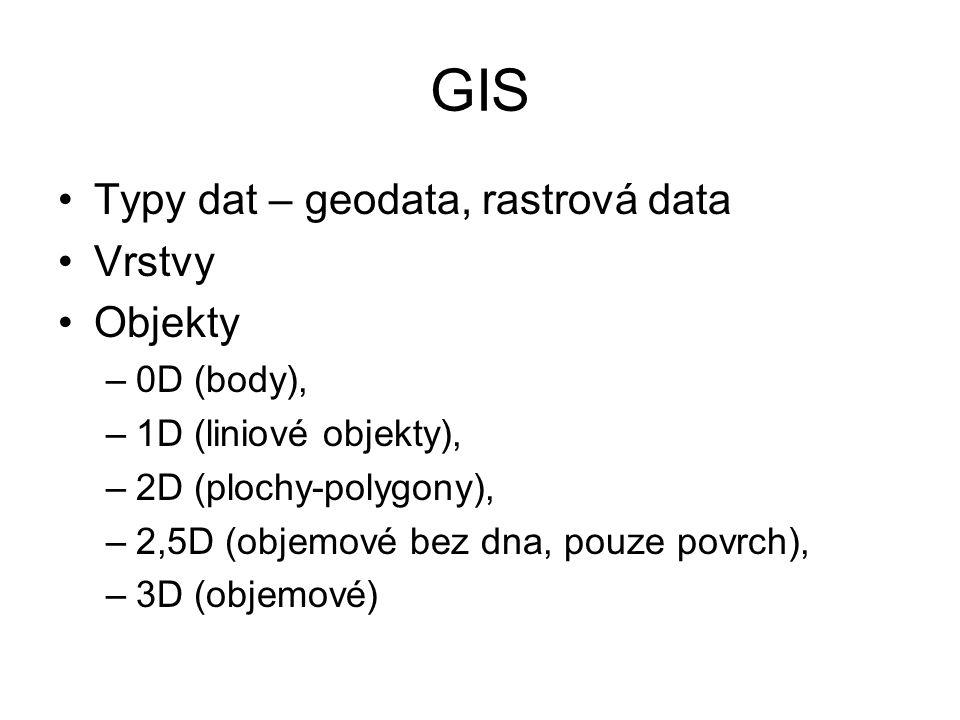GIS Typy dat – geodata, rastrová data Vrstvy Objekty –0D (body), –1D (liniové objekty), –2D (plochy-polygony), –2,5D (objemové bez dna, pouze povrch),