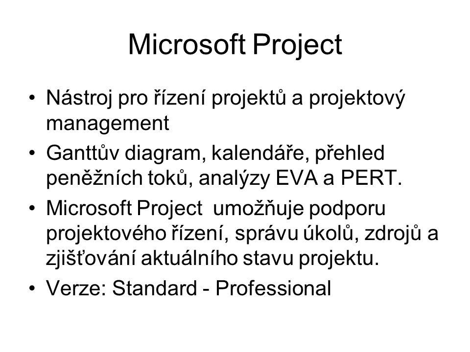 Microsoft Project Nástroj pro řízení projektů a projektový management Ganttův diagram, kalendáře, přehled peněžních toků, analýzy EVA a PERT. Microsof