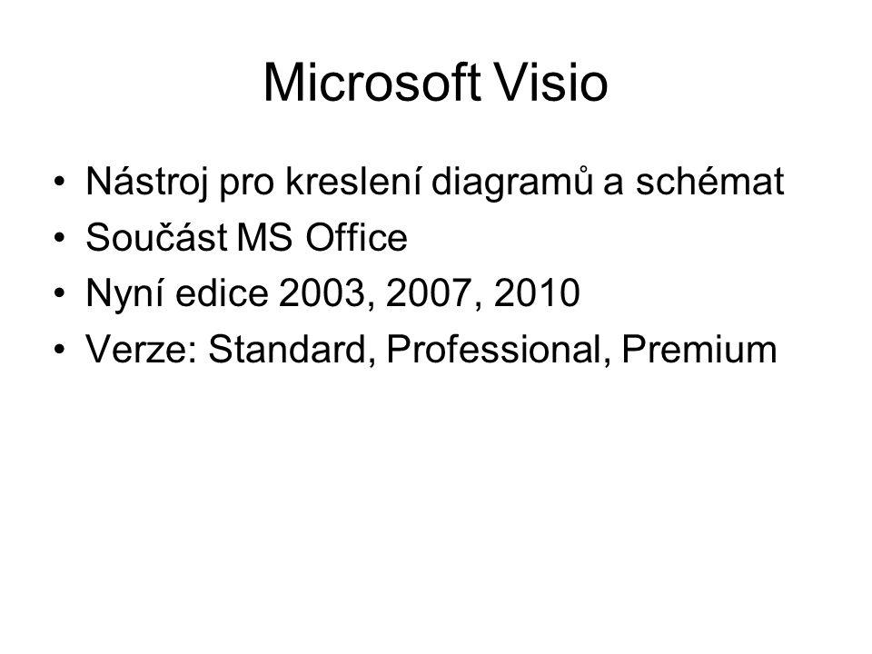 Microsoft Visio Nástroj pro kreslení diagramů a schémat Součást MS Office Nyní edice 2003, 2007, 2010 Verze: Standard, Professional, Premium