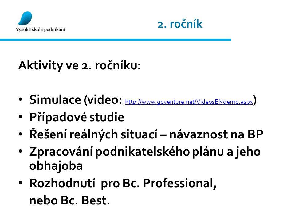2. ročník Aktivity ve 2.