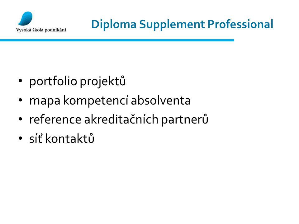 Diploma Supplement Professional portfolio projektů mapa kompetencí absolventa reference akreditačních partnerů síť kontaktů