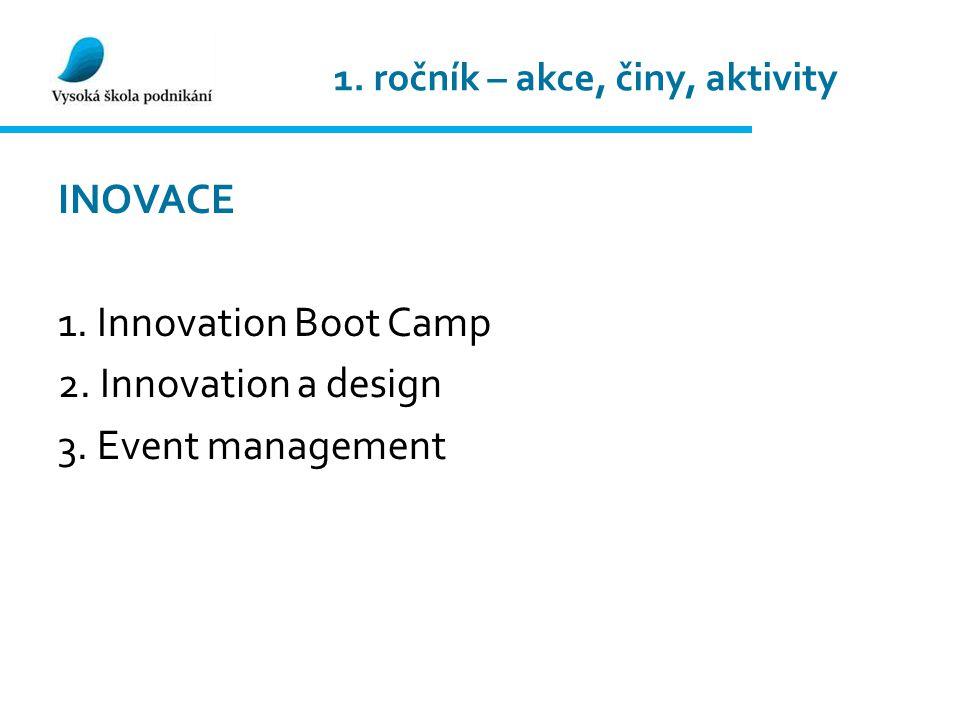 1. ročník – akce, činy, aktivity INOVACE 1. Innovation Boot Camp 2.