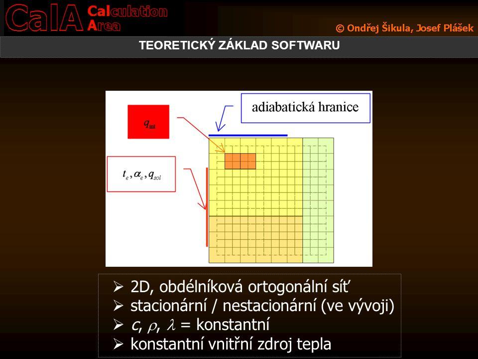TEORETICKÝ ZÁKLAD SOFTWARU  2D, obdélníková ortogonální síť  stacionární / nestacionární (ve vývoji)  c, , = konstantní  konstantní vnitřní zdroj