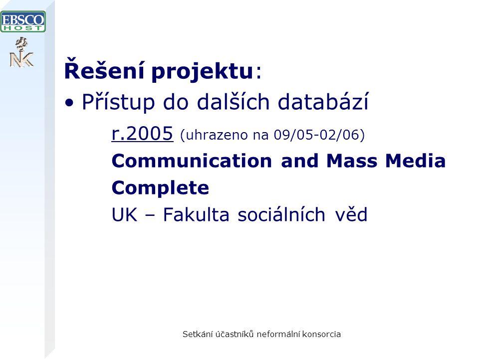 Setkání účastníků neformální konsorcia Řešení projektu: Přístup do dalších databází r.2005 (uhrazeno na 09/05-02/06) Communication and Mass Media Complete UK – Fakulta sociálních věd