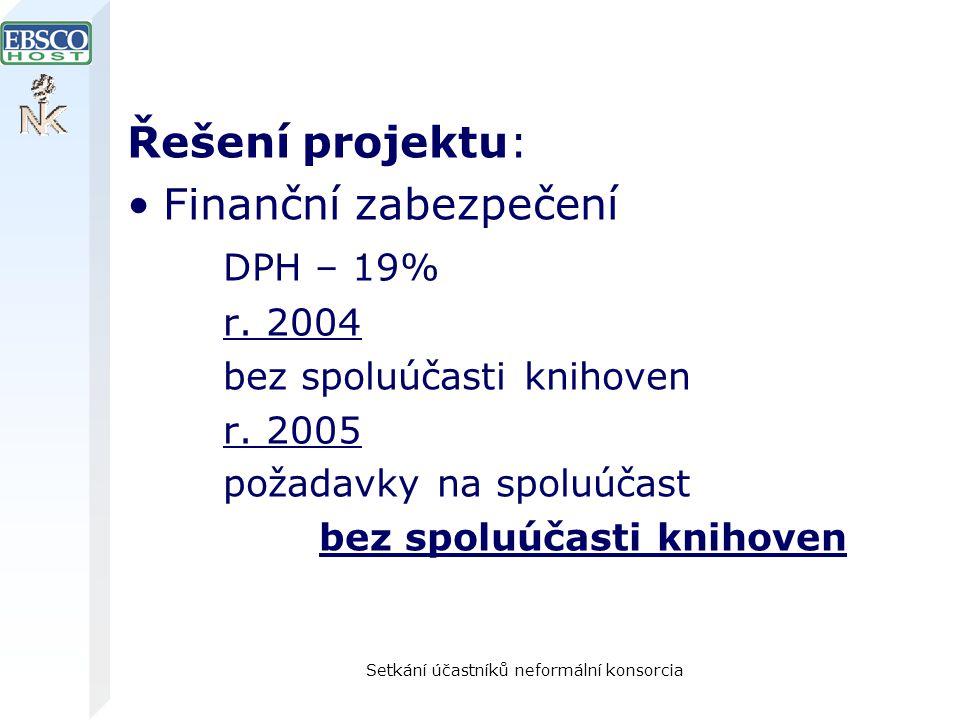 Setkání účastníků neformální konsorcia Řešení projektu: Finanční zabezpečení DPH – 19% r.