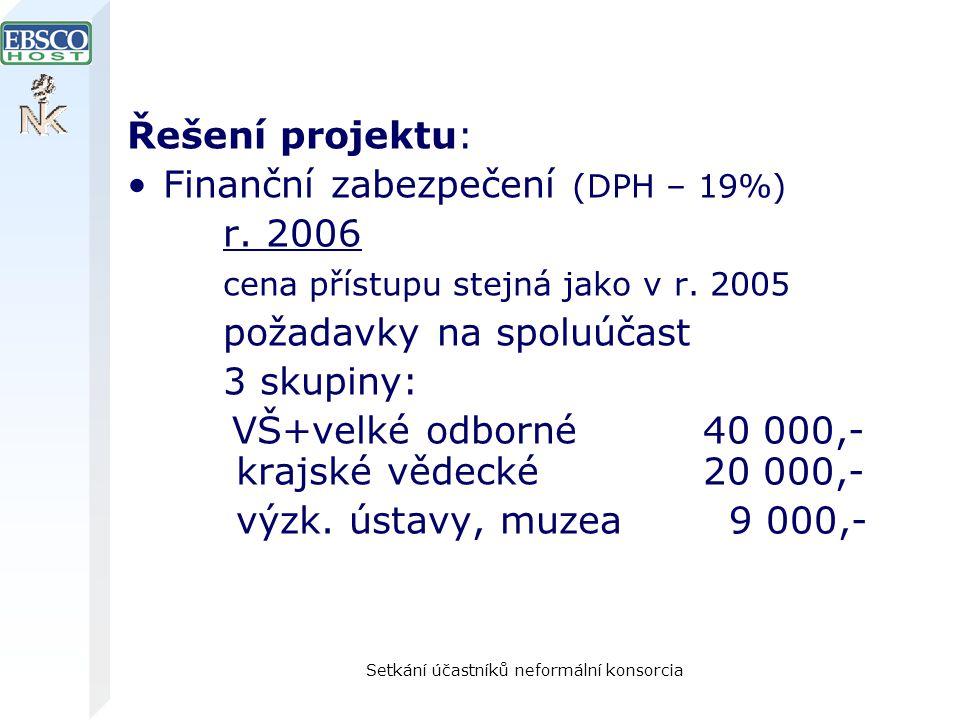 Setkání účastníků neformální konsorcia Řešení projektu: Finanční zabezpečení (DPH – 19%) r.
