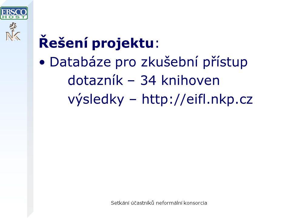 Setkání účastníků neformální konsorcia Řešení projektu: Databáze pro zkušební přístup dotazník – 34 knihoven výsledky – http://eifl.nkp.cz