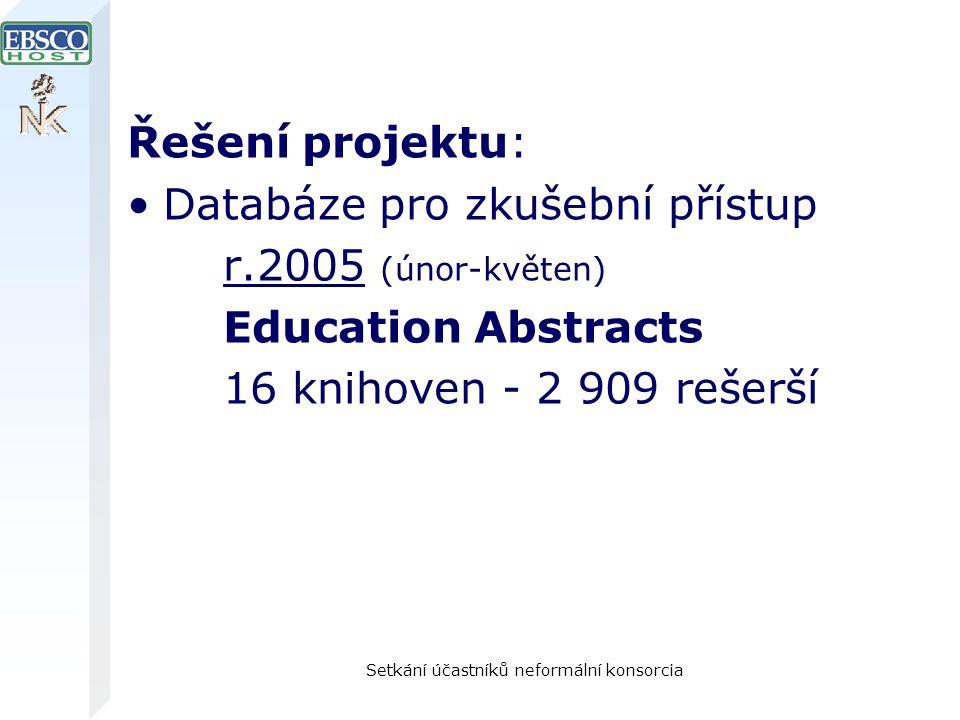 Setkání účastníků neformální konsorcia Řešení projektu: Databáze pro zkušební přístup r.2005 (únor-květen) Education Abstracts 16 knihoven - 2 909 rešerší