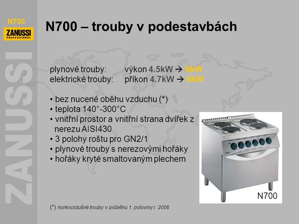 N700 – trouby v podestavbách plynové trouby: výkon 4.5kW  6kW elektrické trouby:příkon 4.7kW  6kW bez nucené oběhu vzduchu (*) teplota 140°-300°C vn