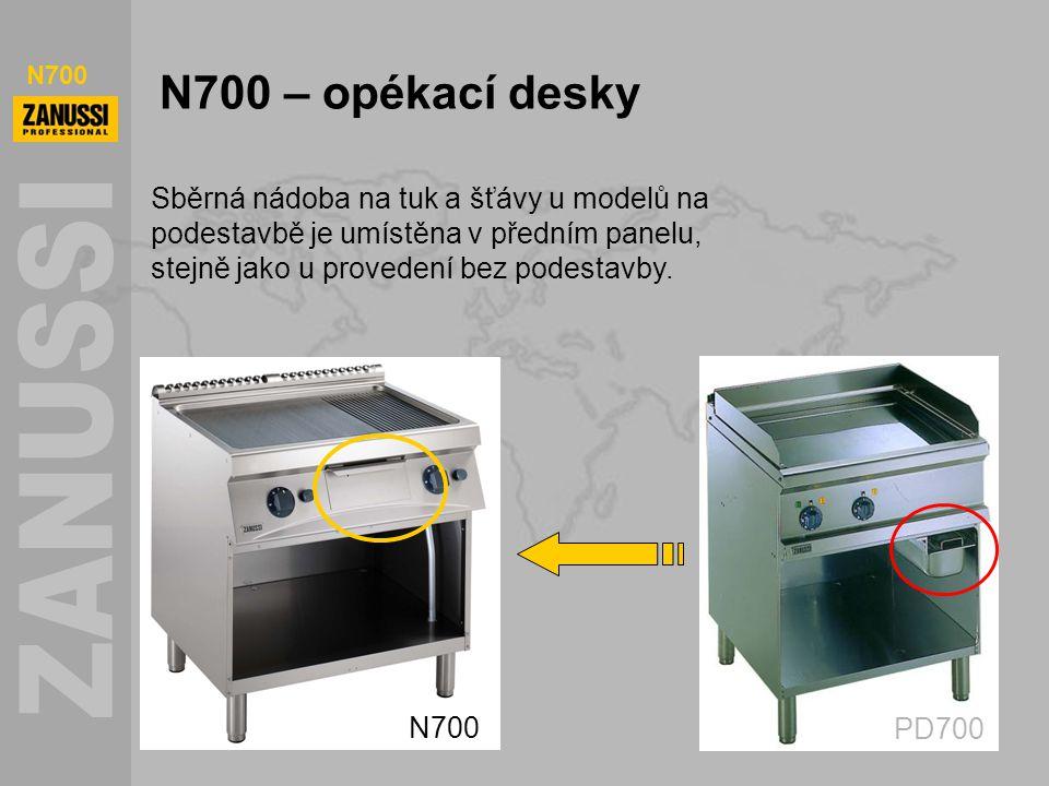 N700 N700 – opékací desky PD700 N700 Sběrná nádoba na tuk a šťávy u modelů na podestavbě je umístěna v předním panelu, stejně jako u provedení bez pod