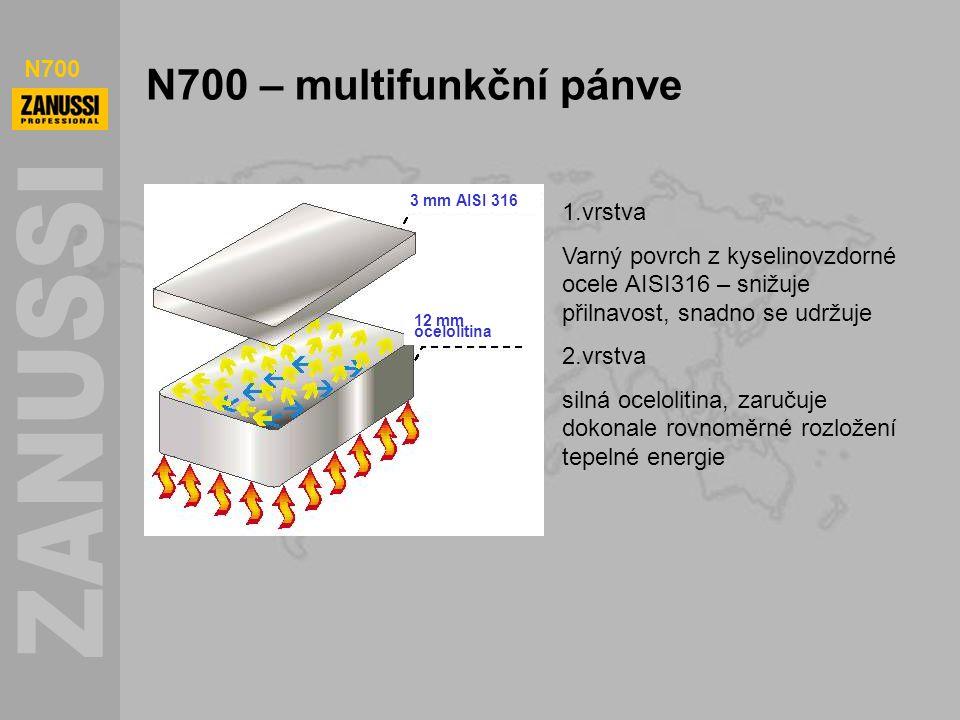 N700 N700 – multifunkční pánve 3 mm AISI 316 12 mm ocelolitina 1.vrstva Varný povrch z kyselinovzdorné ocele AISI316 – snižuje přilnavost, snadno se u