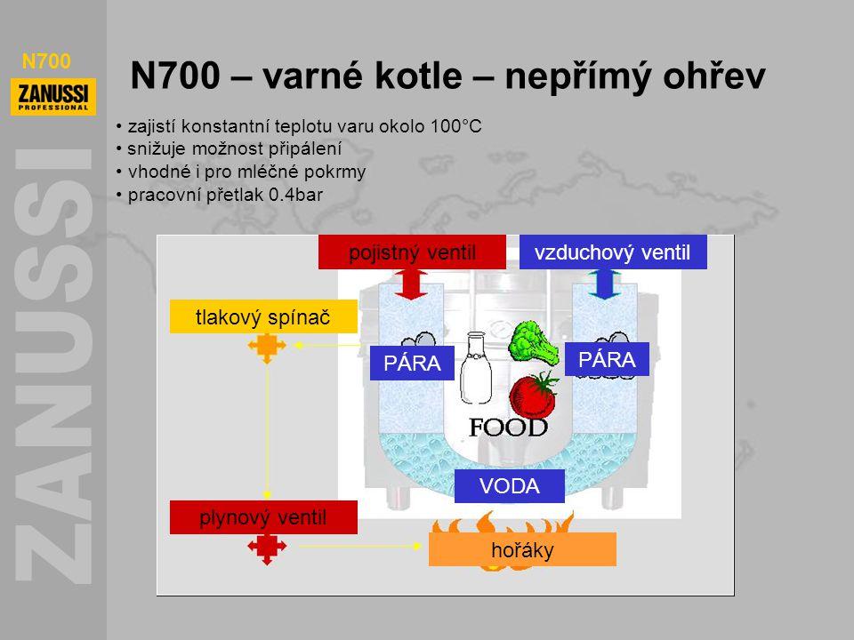 N700 N700 – varné kotle – nepřímý ohřev zajistí konstantní teplotu varu okolo 100°C snižuje možnost připálení vhodné i pro mléčné pokrmy pracovní přet