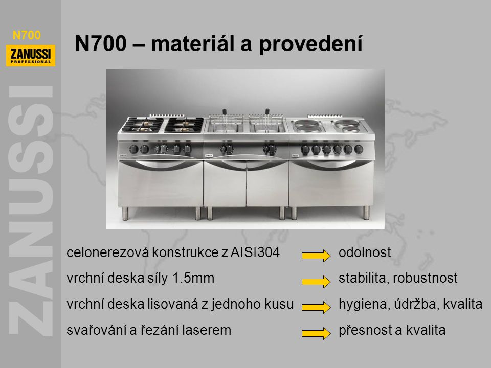 N700 N700 – materiál a provedení celonerezová konstrukce z AISI304odolnost vrchní deska síly 1.5mmstabilita, robustnost svařování a řezání laserempřes