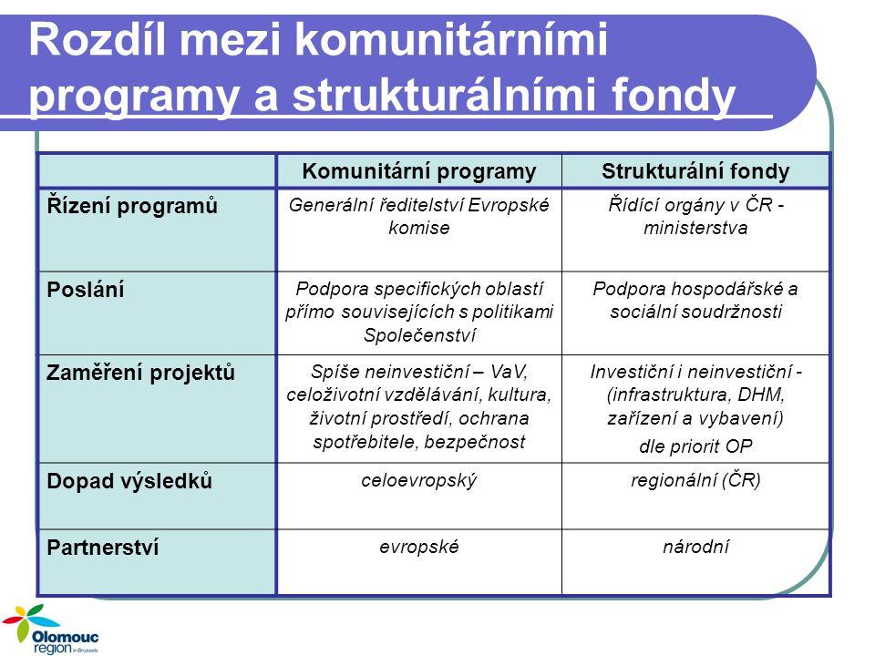 Rozdíl mezi komunitárními programy a strukturálními fondy Komunitární programyStrukturální fondy Místo hodnocení Brusel /LucemburkČR Hodnotitelé Mezinárodní databáze hodnotitelů Národní databáze hodnotitelů Právní rámec smlouvy Brusel/LucemburkČR Podpis smlouvy Brusel/LucemburkČR
