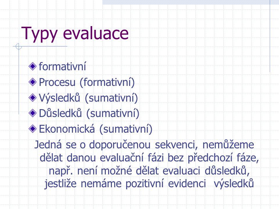 Typy evaluace formativní Procesu (formativní) Výsledků (sumativní) Důsledků (sumativní) Ekonomická (sumativní) Jedná se o doporučenou sekvenci, nemůže