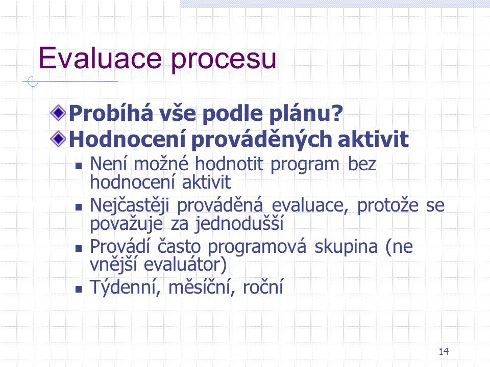 Evaluace procesu Probíhá vše podle plánu? Hodnocení prováděných aktivit Není možné hodnotit program bez hodnocení aktivit Nejčastěji prováděná evaluac