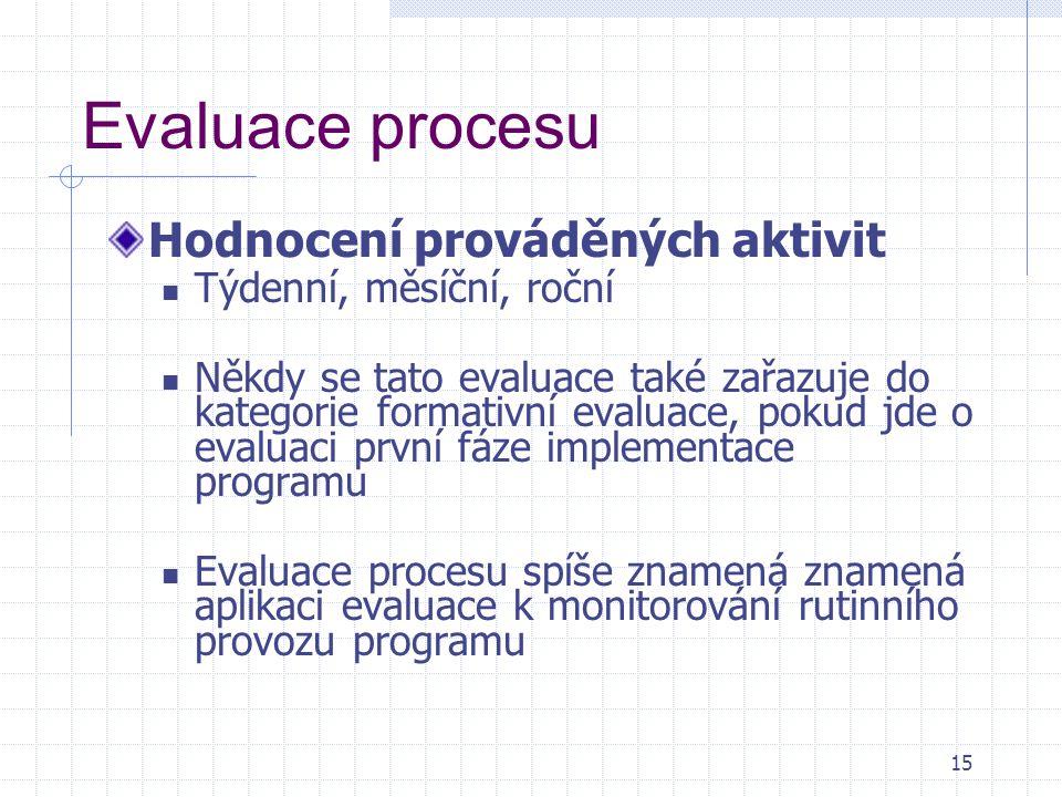 Evaluace procesu Hodnocení prováděných aktivit Týdenní, měsíční, roční Někdy se tato evaluace také zařazuje do kategorie formativní evaluace, pokud jd