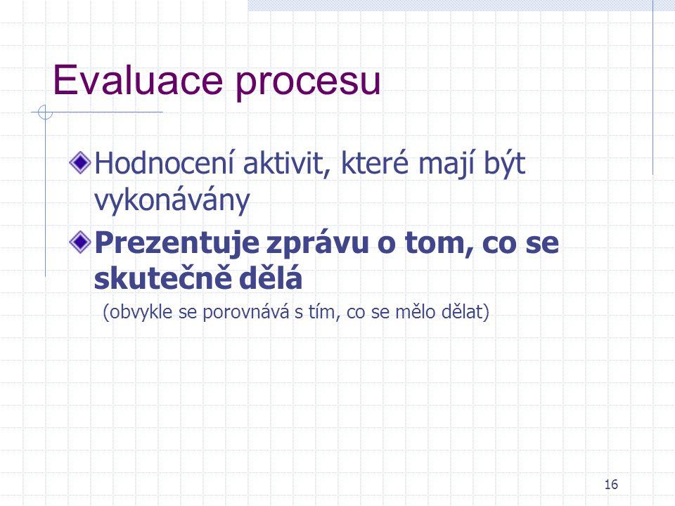 Evaluace procesu Hodnocení aktivit, které mají být vykonávány Prezentuje zprávu o tom, co se skutečně dělá (obvykle se porovnává s tím, co se mělo děl
