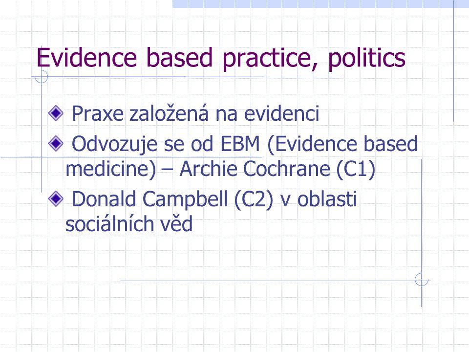 Evidence based practice, politics Praxe založená na evidenci Odvozuje se od EBM (Evidence based medicine) – Archie Cochrane (C1) Donald Campbell (C2)