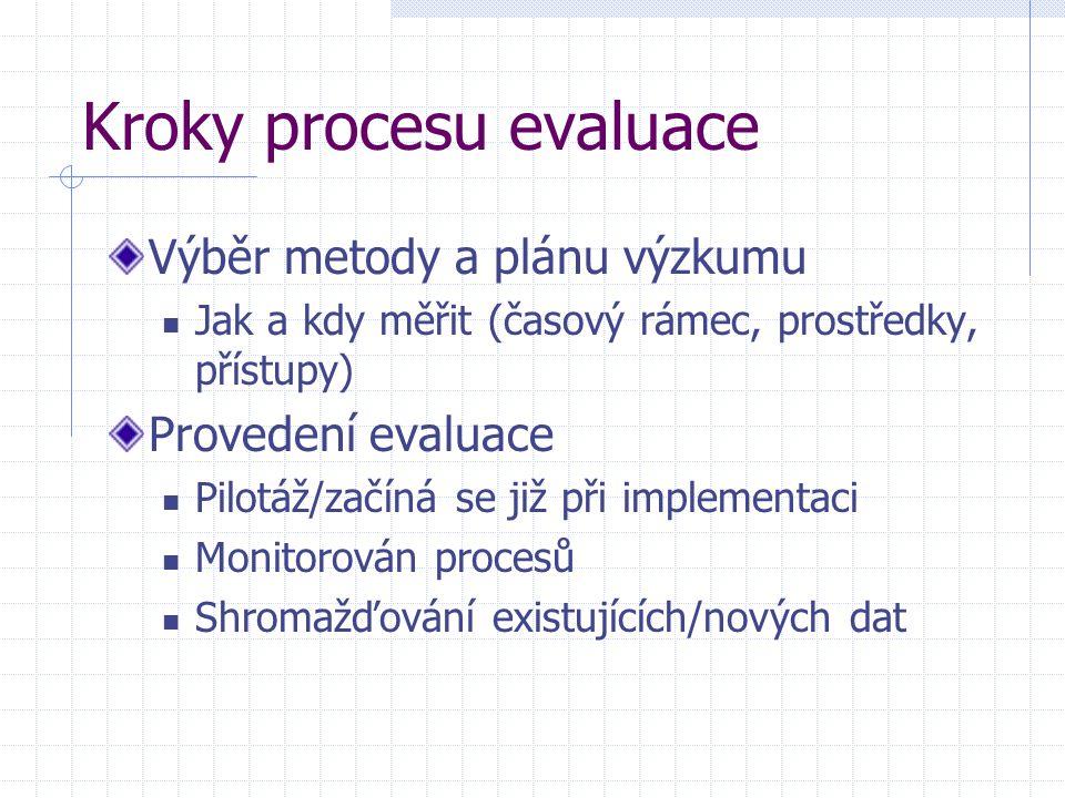 Kroky procesu evaluace Výběr metody a plánu výzkumu Jak a kdy měřit (časový rámec, prostředky, přístupy) Provedení evaluace Pilotáž/začíná se již při