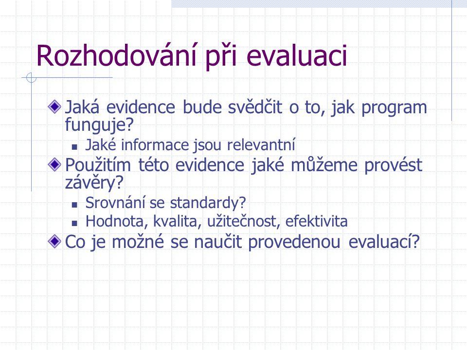 Rozhodování při evaluaci Jaká evidence bude svědčit o to, jak program funguje? Jaké informace jsou relevantní Použitím této evidence jaké můžeme prové