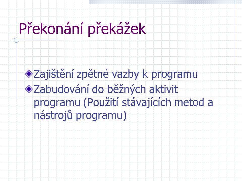 Překonání překážek Zajištění zpětné vazby k programu Zabudování do běžných aktivit programu (Použití stávajících metod a nástrojů programu)