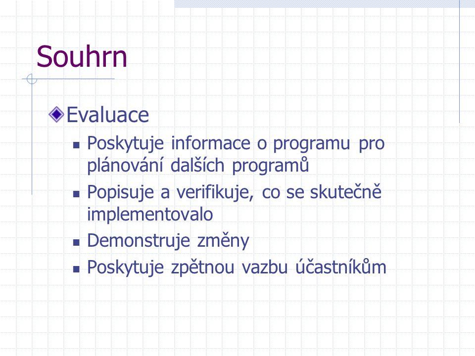 Souhrn Evaluace Poskytuje informace o programu pro plánování dalších programů Popisuje a verifikuje, co se skutečně implementovalo Demonstruje změny P
