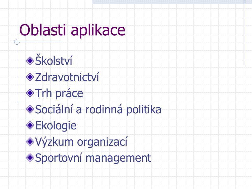 Oblasti aplikace Školství Zdravotnictví Trh práce Sociální a rodinná politika Ekologie Výzkum organizací Sportovní management