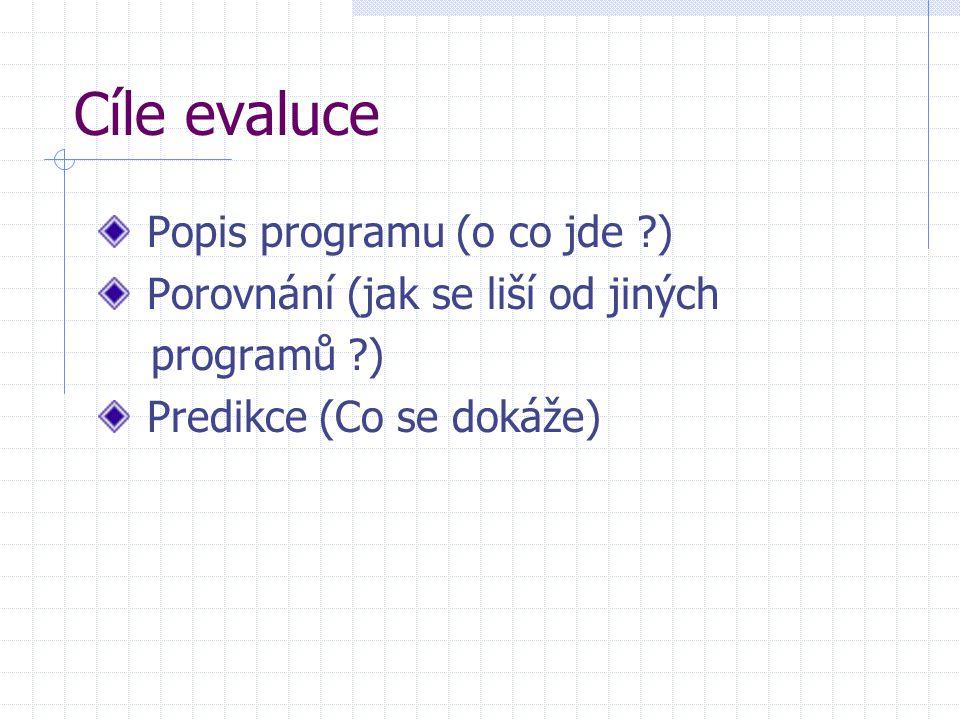 Typy evaluace formativní Procesu (formativní) Výsledků (sumativní) Důsledků (sumativní) Ekonomická (sumativní) Jedná se o doporučenou sekvenci, nemůžeme dělat danou evaluační fázi bez předchozí fáze, např.