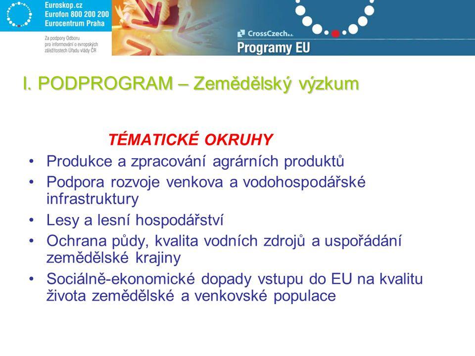 I. PODPROGRAM – Zemědělský výzkum TÉMATICKÉ OKRUHY Produkce a zpracování agrárních produktů Podpora rozvoje venkova a vodohospodářské infrastruktury L