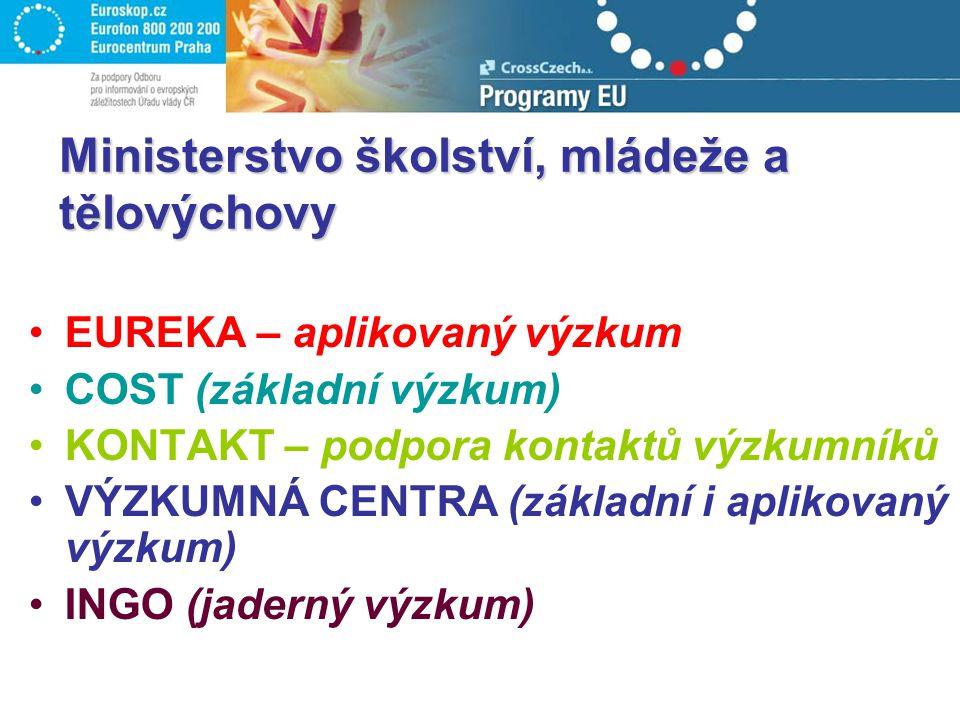 Ministerstvo školství, mládeže a tělovýchovy EUREKA – aplikovaný výzkum COST (základní výzkum) KONTAKT – podpora kontaktů výzkumníků VÝZKUMNÁ CENTRA (